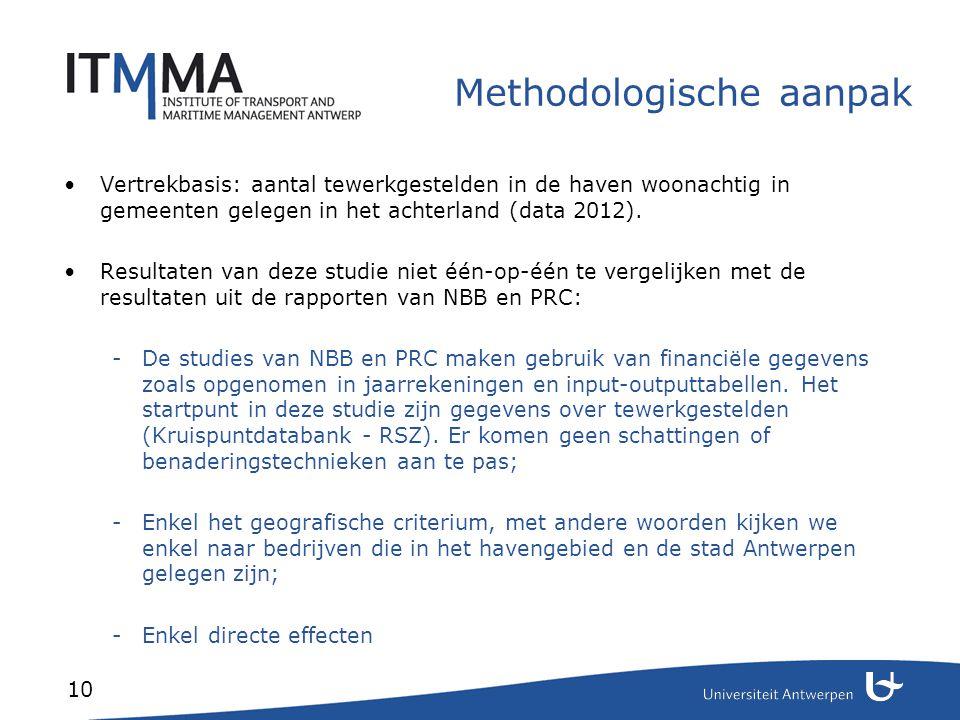 10 Methodologische aanpak Vertrekbasis: aantal tewerkgestelden in de haven woonachtig in gemeenten gelegen in het achterland (data 2012). Resultaten v