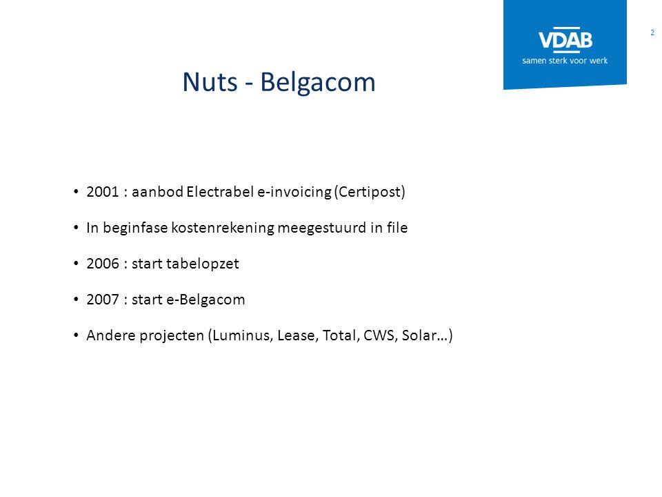 Nuts - Belgacom 2001 : aanbod Electrabel e-invoicing (Certipost) In beginfase kostenrekening meegestuurd in file 2006 : start tabelopzet 2007 : start e-Belgacom Andere projecten (Luminus, Lease, Total, CWS, Solar…) 2