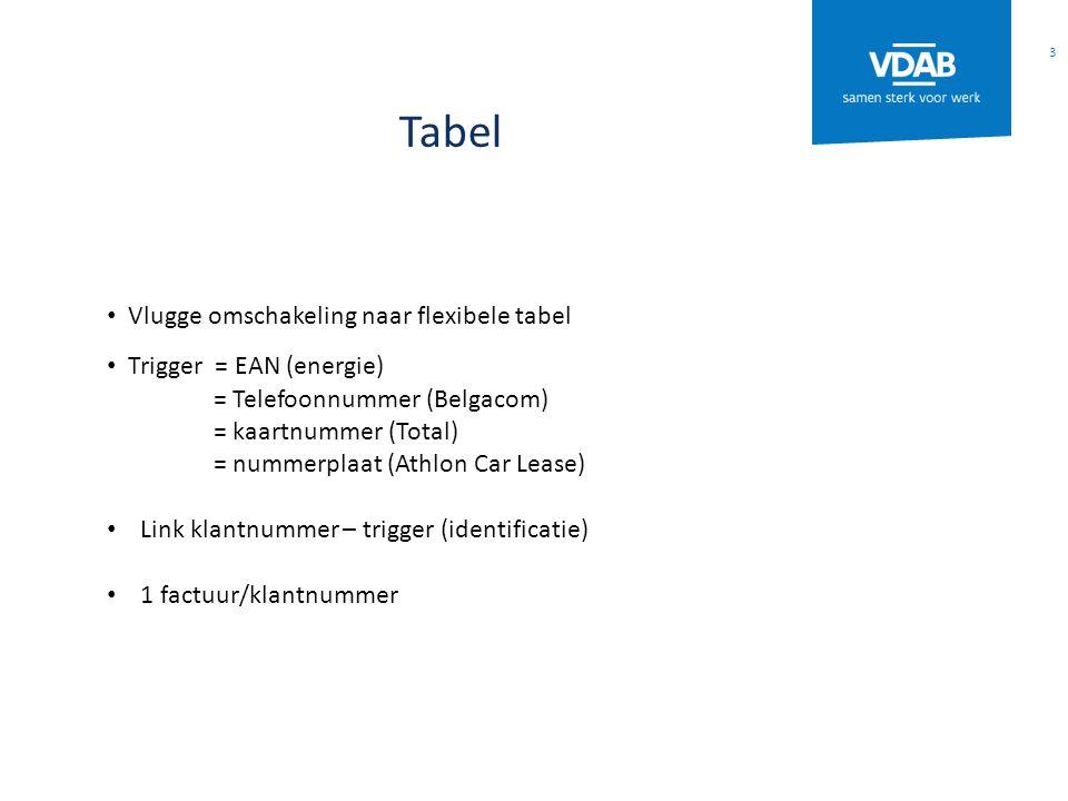 Tabel Vlugge omschakeling naar flexibele tabel Trigger = EAN (energie) = Telefoonnummer (Belgacom) = kaartnummer (Total) = nummerplaat (Athlon Car Lea