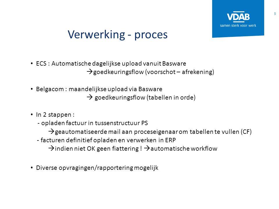 Verwerking - proces ECS : Automatische dagelijkse upload vanuit Basware  goedkeuringsflow (voorschot – afrekening) Belgacom : maandelijkse upload via