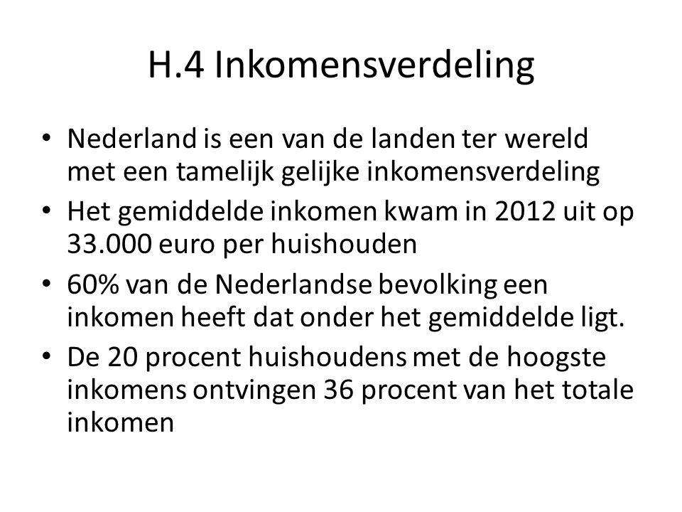 H.4 Inkomensverdeling Nederland is een van de landen ter wereld met een tamelijk gelijke inkomensverdeling Het gemiddelde inkomen kwam in 2012 uit op