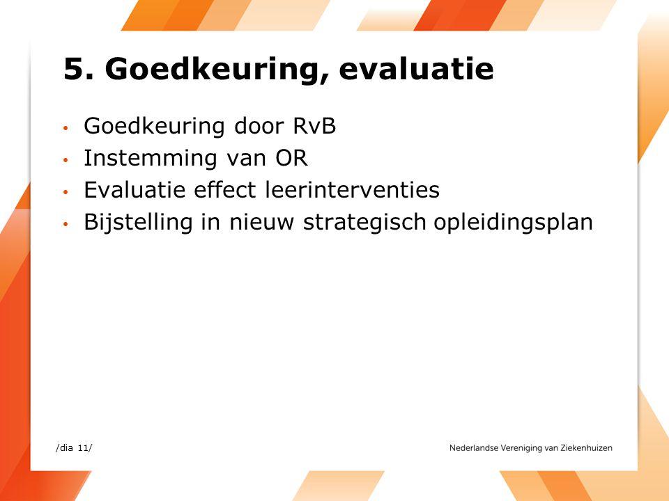 5. Goedkeuring, evaluatie Goedkeuring door RvB Instemming van OR Evaluatie effect leerinterventies Bijstelling in nieuw strategisch opleidingsplan /di