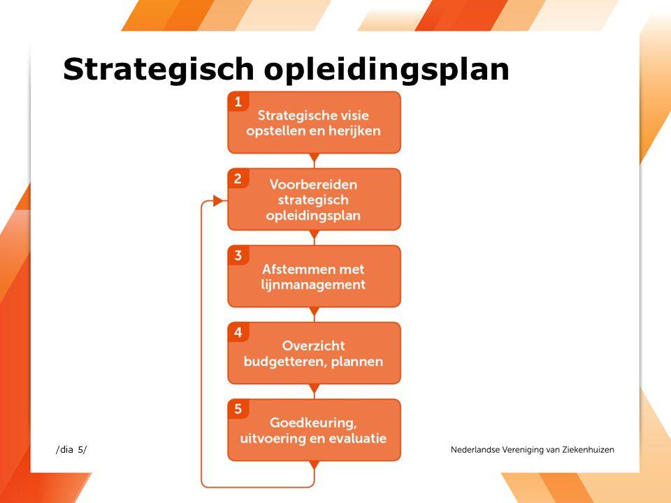 Strategisch opleidingsplan /dia 5/