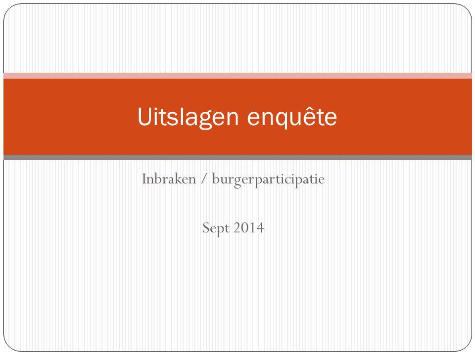 Inbraken / burgerparticipatie Sept 2014 Uitslagen enquête
