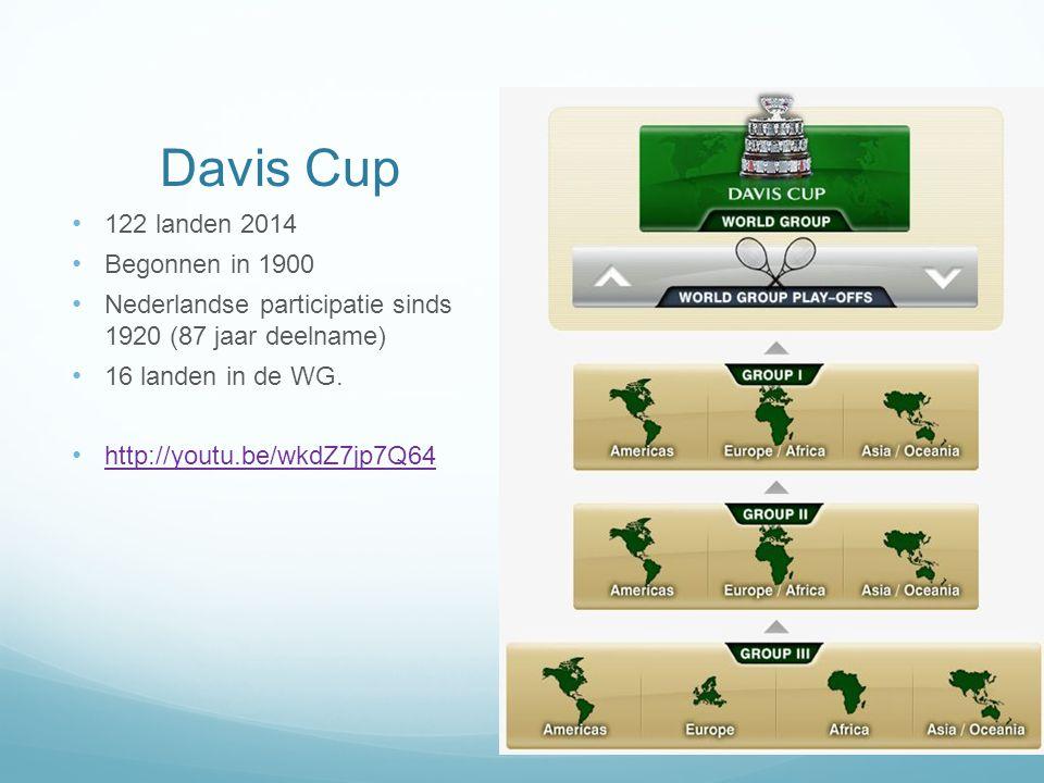 Davis Cup 122 landen 2014 Begonnen in 1900 Nederlandse participatie sinds 1920 (87 jaar deelname) 16 landen in de WG. http://youtu.be/wkdZ7jp7Q64