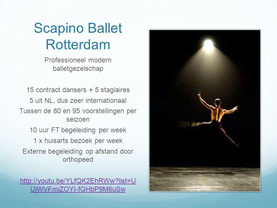 Scapino Ballet Rotterdam Professioneel modern balletgezelschap 15 contract dansers + 5 stagiaires 5 uit NL, dus zeer internationaal Tussen de 80 en 95 voorstellingen per seizoen 10 uur FT begeleiding per week 1 x huisarts bezoek per week Externe begeleiding op afstand door orthopeed http://youtu.be/YLfQK2EhRWw?list=U UjWVFmiZOYI-fGHbP9M6uSw