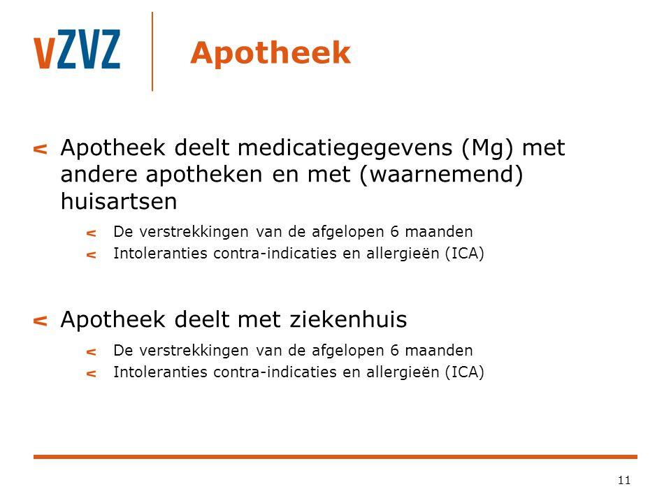 Apotheek 11 Apotheek deelt medicatiegegevens (Mg) met andere apotheken en met (waarnemend) huisartsen De verstrekkingen van de afgelopen 6 maanden Int