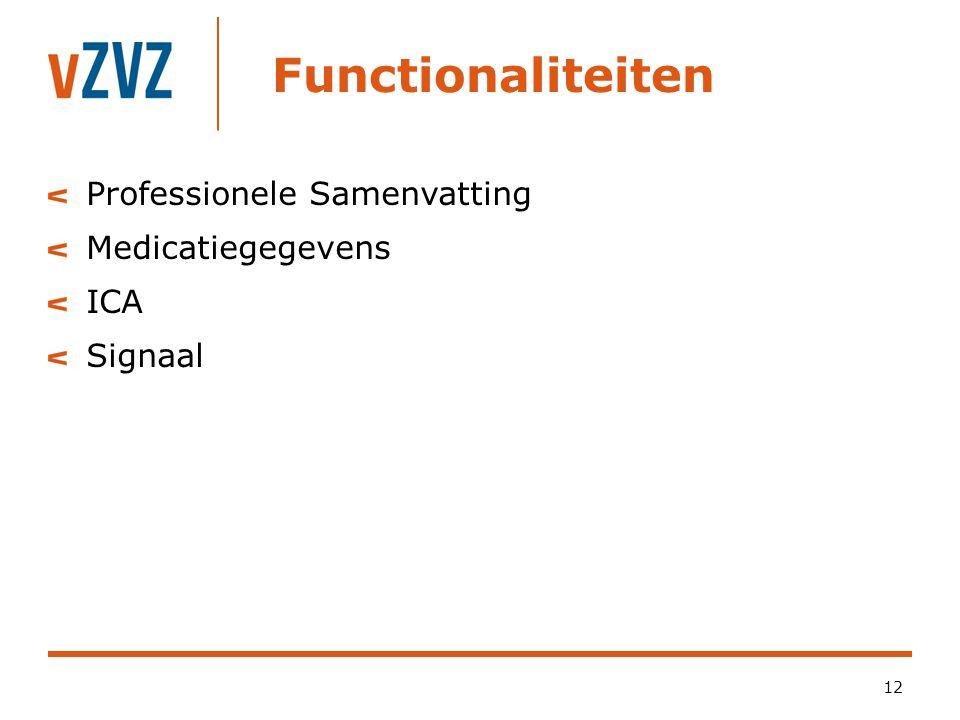 Functionaliteiten 12 Professionele Samenvatting Medicatiegegevens ICA Signaal