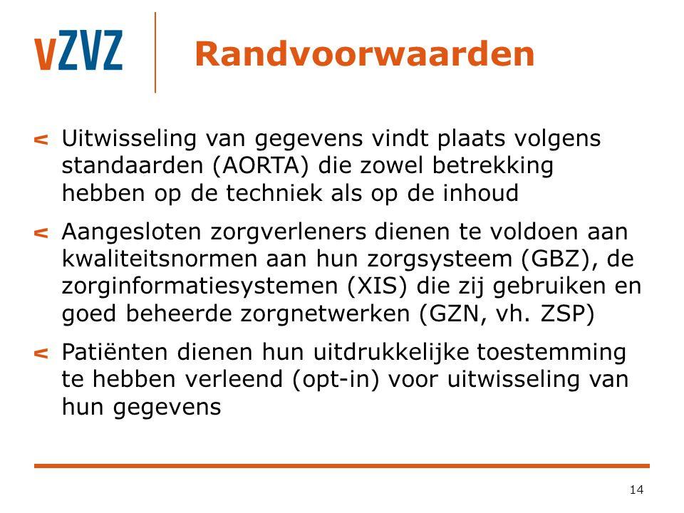 Randvoorwaarden 15 De standaarden worden beheerd door NICTIZ: http://www.nictiz.nl/page/Standaarden Informatie over Infrastructuur https://www.vzvz.nl/page/ICT-leverancier/AORTA-documentatie/AORTA- documentatie.