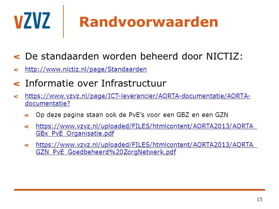Randvoorwaarden 15 De standaarden worden beheerd door NICTIZ: http://www.nictiz.nl/page/Standaarden Informatie over Infrastructuur https://www.vzvz.nl