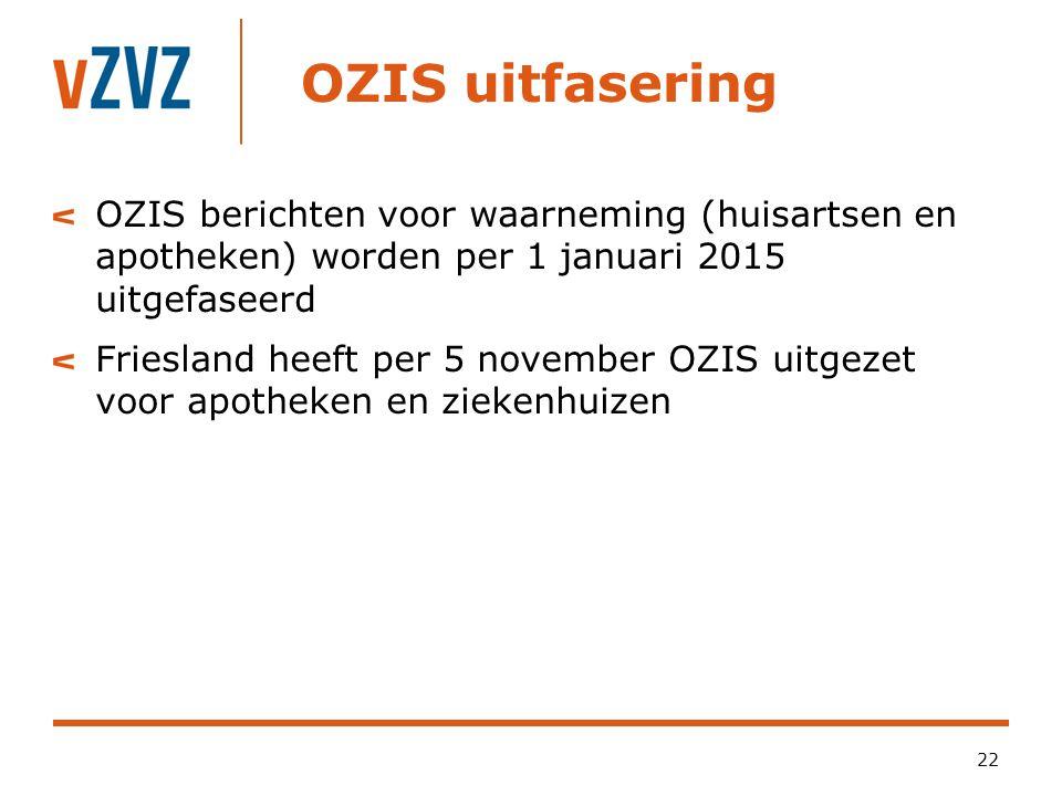 OZIS uitfasering 22 OZIS berichten voor waarneming (huisartsen en apotheken) worden per 1 januari 2015 uitgefaseerd Friesland heeft per 5 november OZI