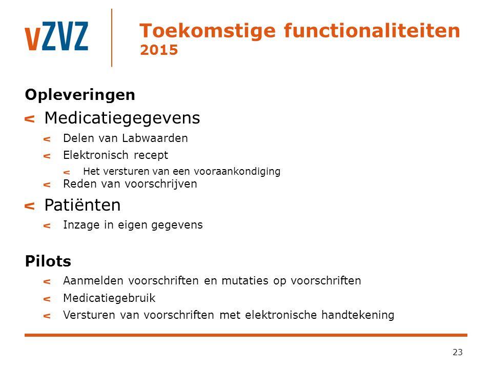 Nieuwe toetreders 24 Laboratoria GGZ ACTIZ