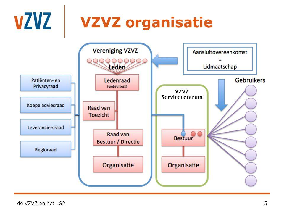 VZVZ organisatie de VZVZ en het LSP5 VZVZ Servicecentrum