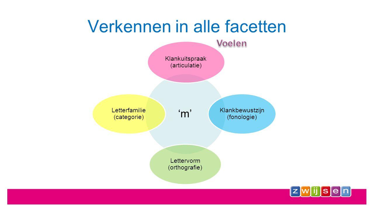 Verkennen in alle facetten 'm' Klankuitspraak (articulatie) Klankbewustzijn (fonologie) Lettervorm (orthografie) Letterfamilie (categorie)