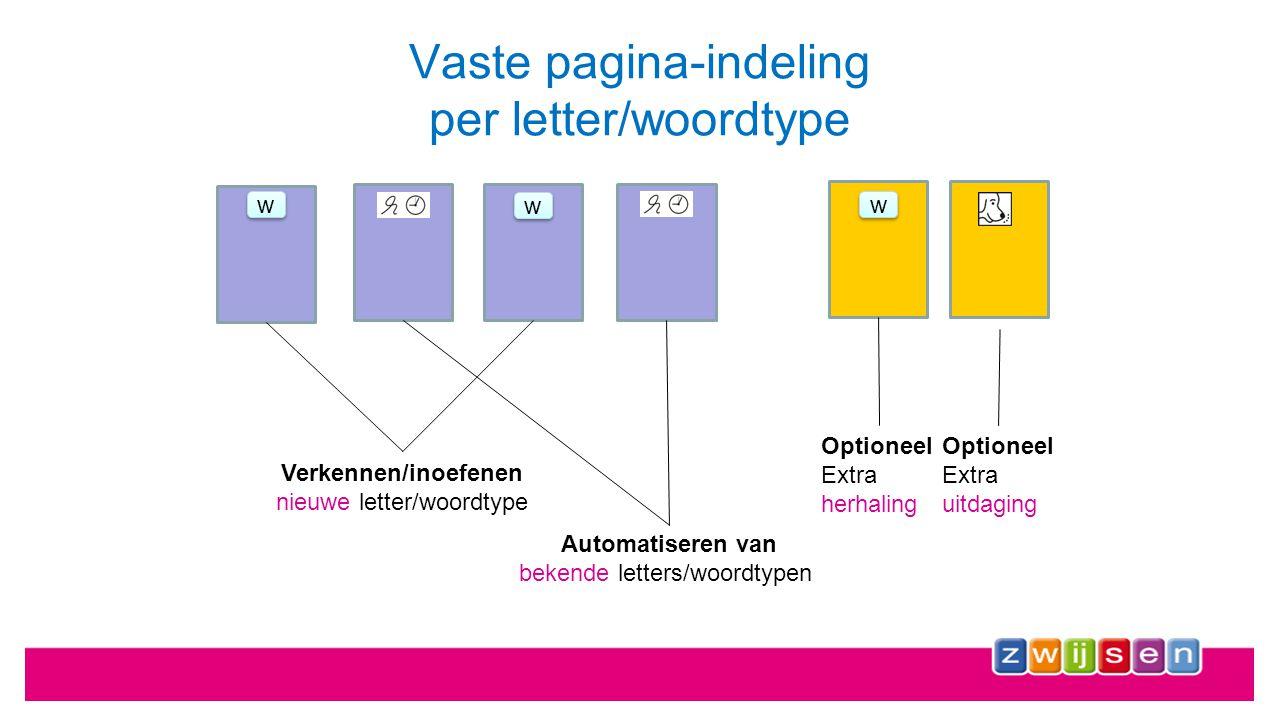 Kern 1: klankzuivere mkm-woorden met alle letters (= maan eind kern 6) Eind kern 6: niveau tweelettergrepige woorden Kern 7-11: alle woordtypen van leesniveau E4 (maanversie: leesniveau E3)