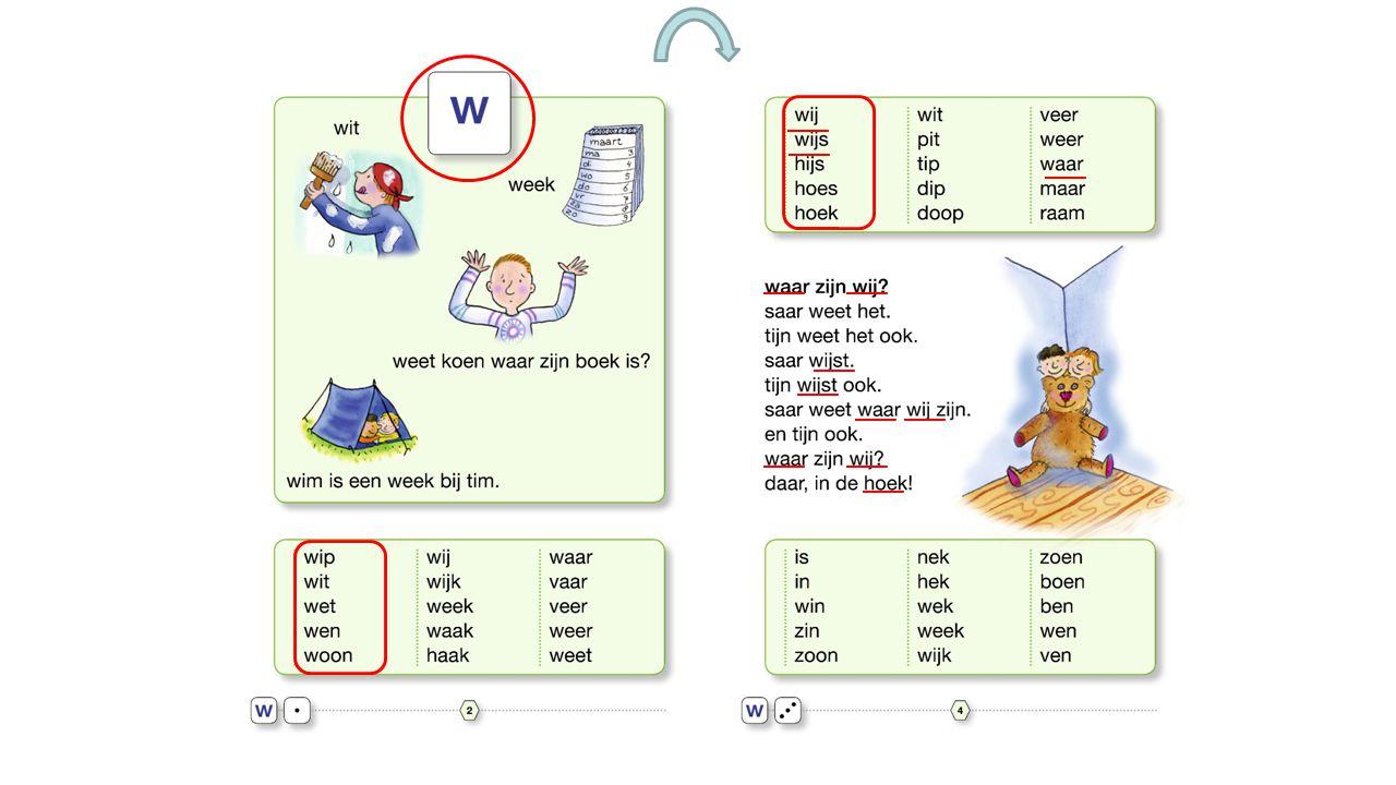 Vaste pagina-indeling per letter/woordtype Verkennen/inoefenen nieuwe letter/woordtype w w w w w w