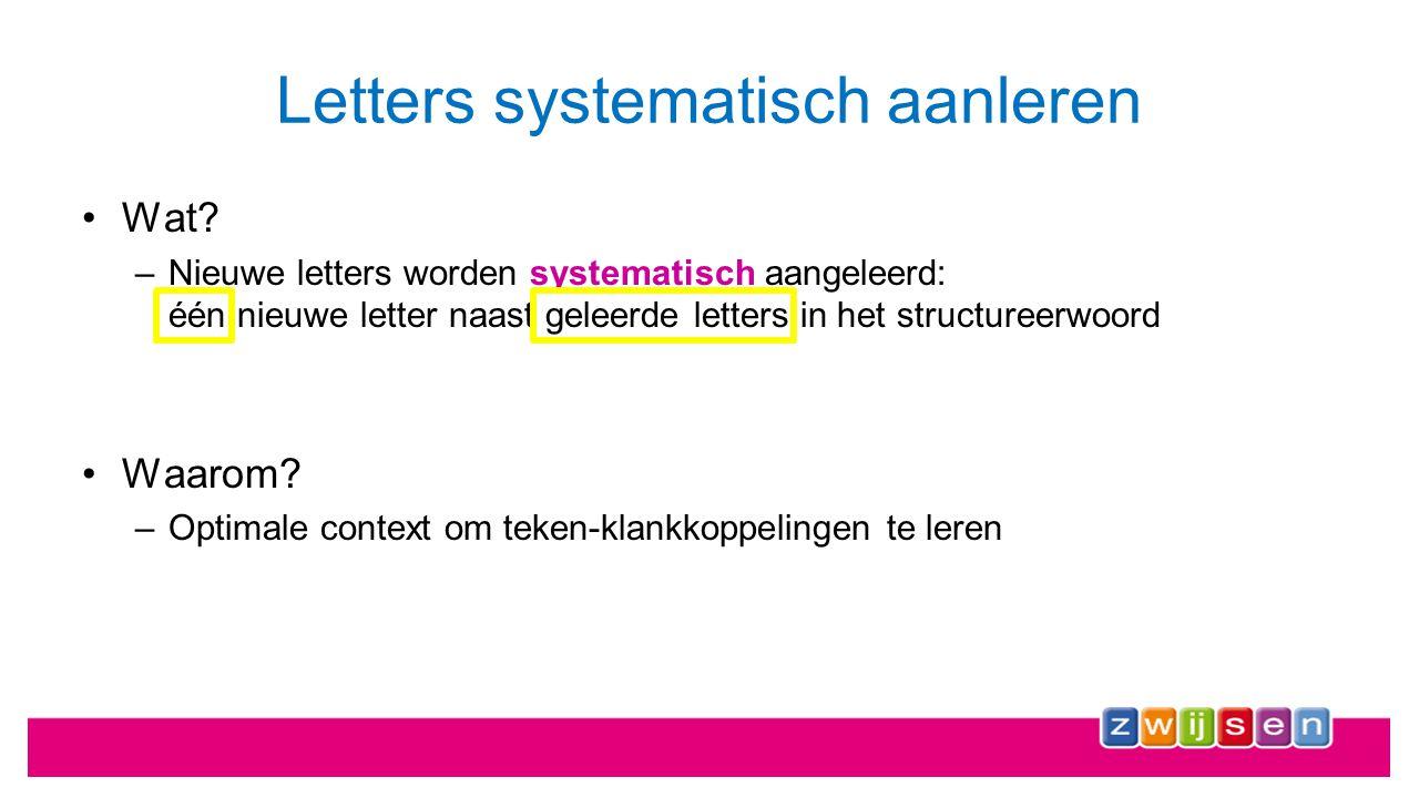 Enkele centrale uitgangspunten Letters systematisch aanleren Teken-klankkoppelingen 'alzijdig' verkennen De structuur in taal zichtbaar maken en leren gebruiken Lezen parallel opbouwen met spellen