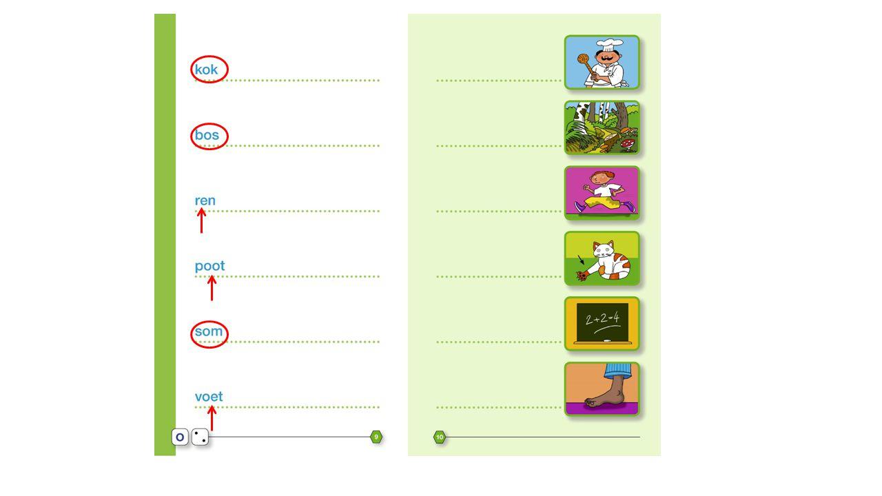 Drie typen pagina's Inoefenen nieuwe letter/woordtype Herhaal Basis