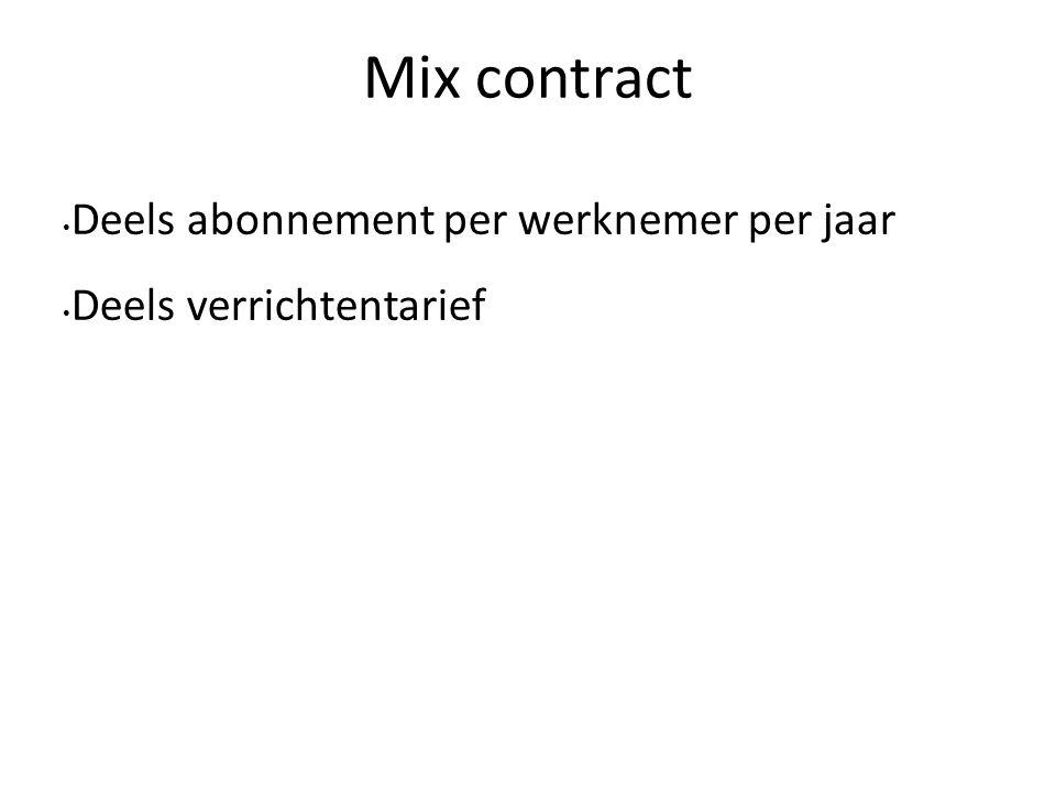 Mix contract Deels abonnement per werknemer per jaar Deels verrichtentarief