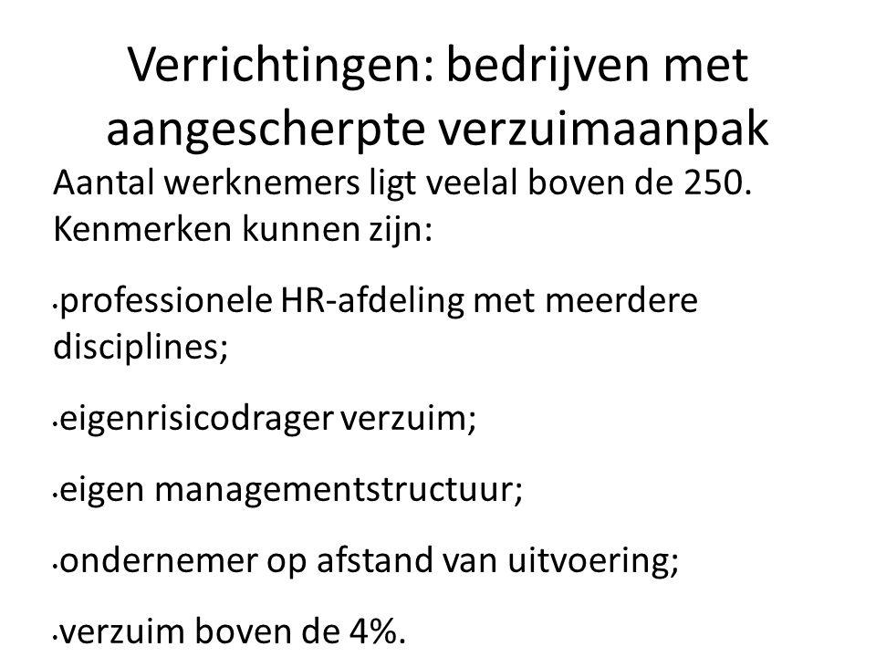 Verrichtingen: bedrijven met aangescherpte verzuimaanpak Aantal werknemers ligt veelal boven de 250. Kenmerken kunnen zijn: professionele HR-afdeling