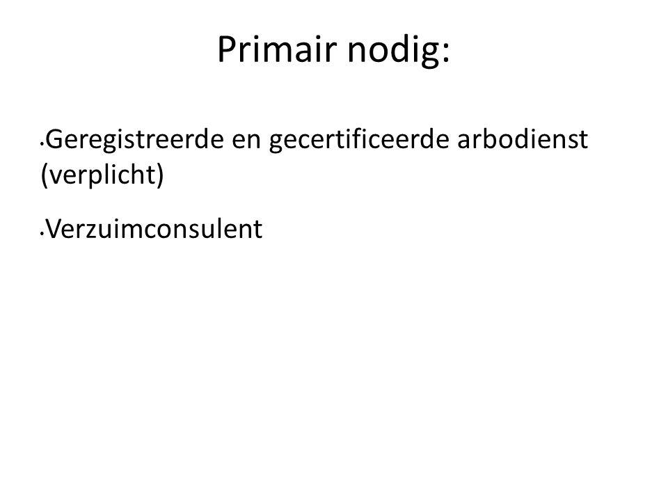 Primair nodig: Geregistreerde en gecertificeerde arbodienst (verplicht) Verzuimconsulent
