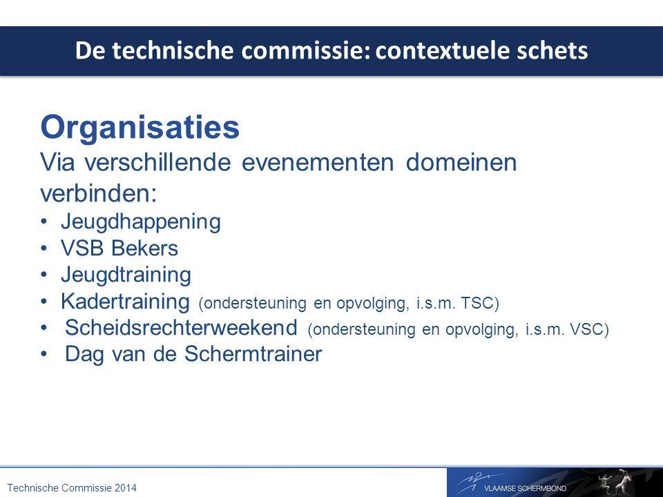 De technische commissie: contextuele schets Technische Commissie 2014 Organisaties Via verschillende evenementen domeinen verbinden: Jeugdhappening VSB Bekers Jeugdtraining Kadertraining (ondersteuning en opvolging, i.s.m.