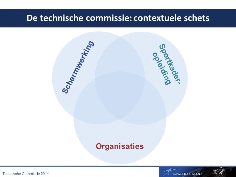 Schermwerking De technische commissie: contextuele schets Technische Commissie 2014 Sportkader- opleiding Organisaties