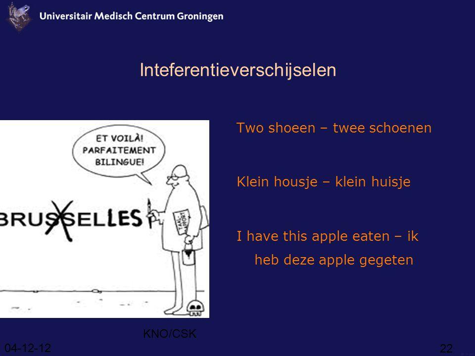 04-12-12 KNO/CSK 22 Inteferentieverschijselen Two shoeen – twee schoenen Klein housje – klein huisje I have this apple eaten – ik heb deze apple gegeten