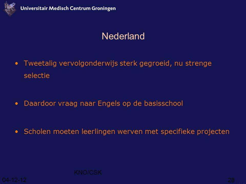 04-12-12 KNO/CSK 28 Nederland Tweetalig vervolgonderwijs sterk gegroeid, nu strenge selectie Daardoor vraag naar Engels op de basisschool Scholen moeten leerlingen werven met specifieke projecten