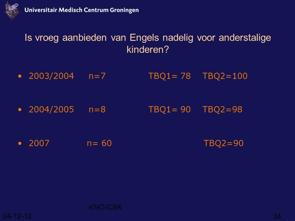 04-12-12 KNO/CSK 34 Is vroeg aanbieden van Engels nadelig voor anderstalige kinderen.