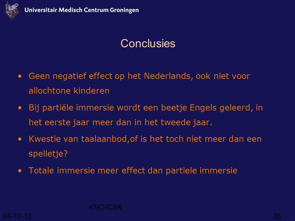 04-12-12 KNO/CSK 36 Conclusies Geen negatief effect op het Nederlands, ook niet voor allochtone kinderen Bij partiële immersie wordt een beetje Engels geleerd, in het eerste jaar meer dan in het tweede jaar.