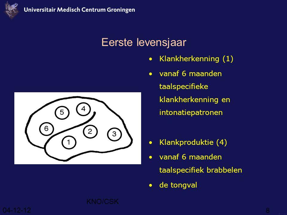 04-12-12 KNO/CSK 9 Rijke omgeving: communicatie door kijken, lachen en vocaliseren Luisteren, liedjes zingen, benoemen Tijd