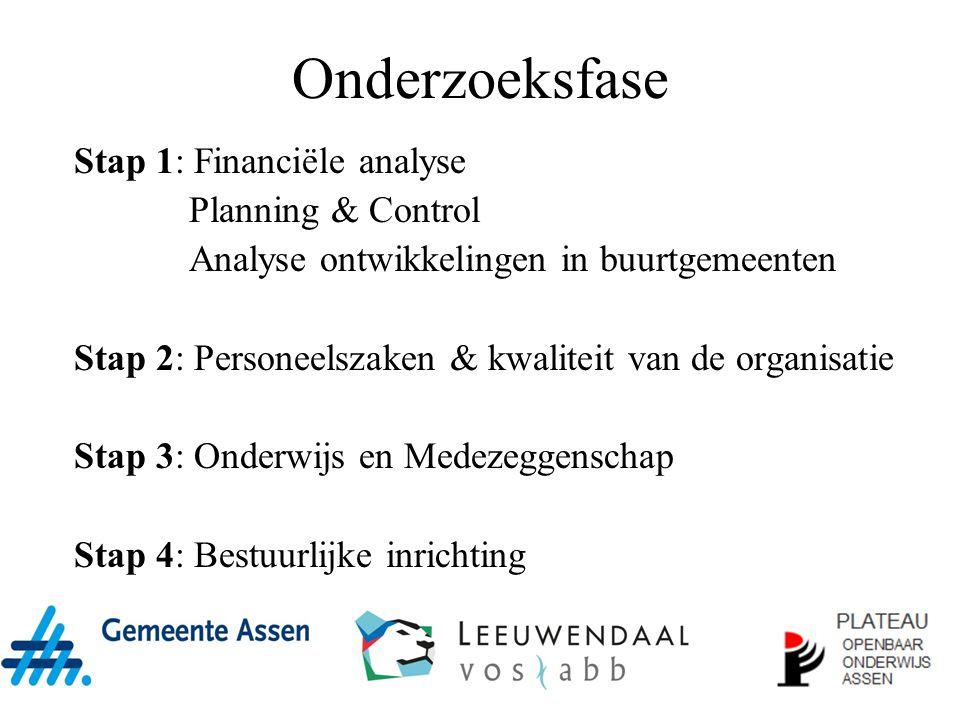 Onderzoeksfase Stap 1: Financiële analyse Planning & Control Analyse ontwikkelingen in buurtgemeenten Stap 2: Personeelszaken & kwaliteit van de organisatie Stap 3: Onderwijs en Medezeggenschap Stap 4: Bestuurlijke inrichting