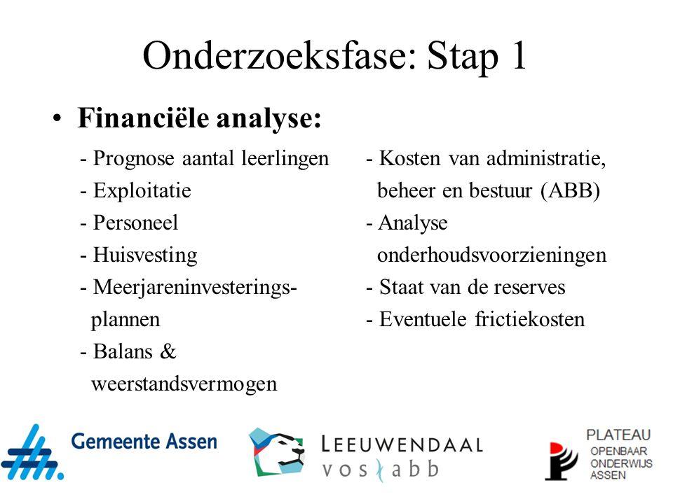 Onderzoeksfase: Stap 1 Financiële analyse: - Prognose aantal leerlingen - Exploitatie - Personeel - Huisvesting - Meerjareninvesterings- plannen - Bal
