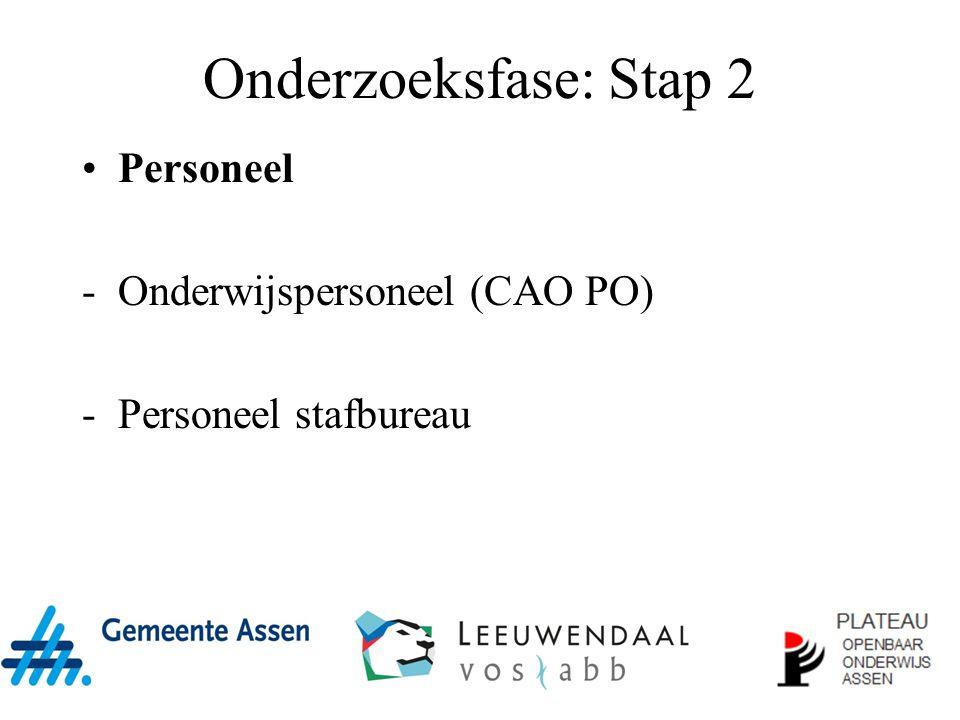 Onderzoeksfase: Stap 2 Personeel -Onderwijspersoneel (CAO PO) -Personeel stafbureau