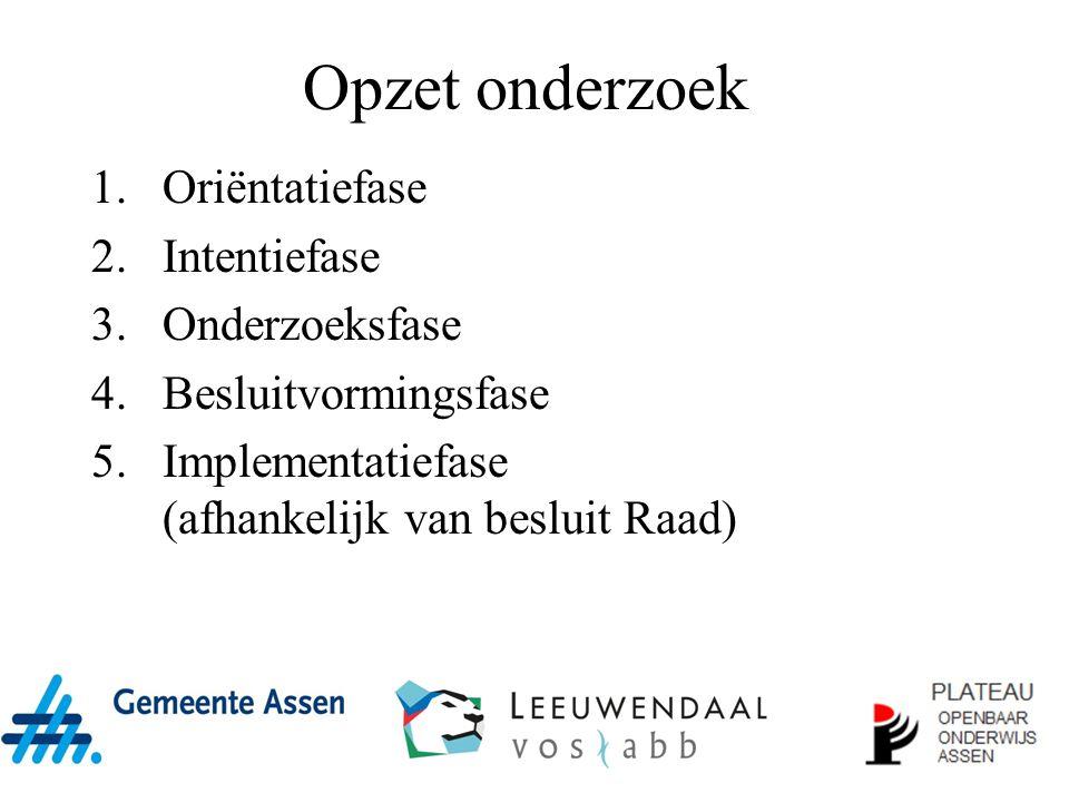 Opzet onderzoek 1.Oriëntatiefase 2.Intentiefase 3.Onderzoeksfase 4.Besluitvormingsfase 5.Implementatiefase (afhankelijk van besluit Raad)