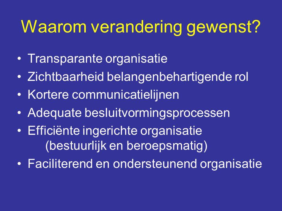 Waarom verandering gewenst? Transparante organisatie Zichtbaarheid belangenbehartigende rol Kortere communicatielijnen Adequate besluitvormingsprocess