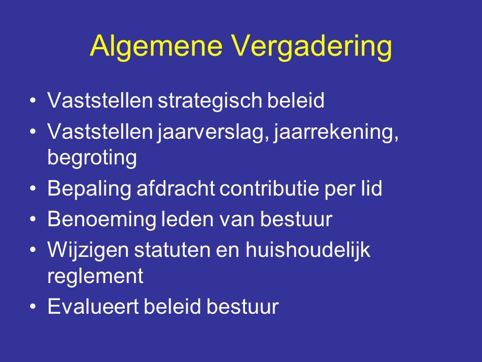 Algemene Vergadering Vaststellen strategisch beleid Vaststellen jaarverslag, jaarrekening, begroting Bepaling afdracht contributie per lid Benoeming l