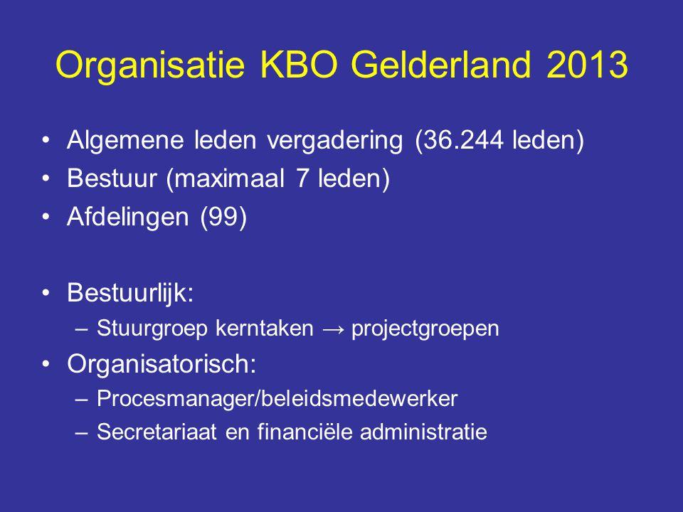 Organisatie KBO Gelderland 2013 Algemene leden vergadering (36.244 leden) Bestuur (maximaal 7 leden) Afdelingen (99) Bestuurlijk: –Stuurgroep kerntake