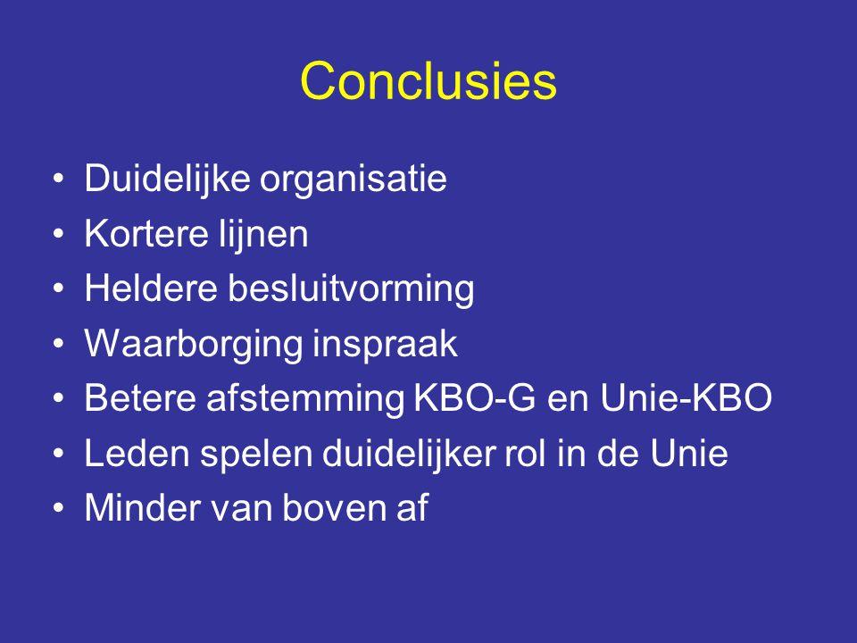 Conclusies Duidelijke organisatie Kortere lijnen Heldere besluitvorming Waarborging inspraak Betere afstemming KBO-G en Unie-KBO Leden spelen duidelij