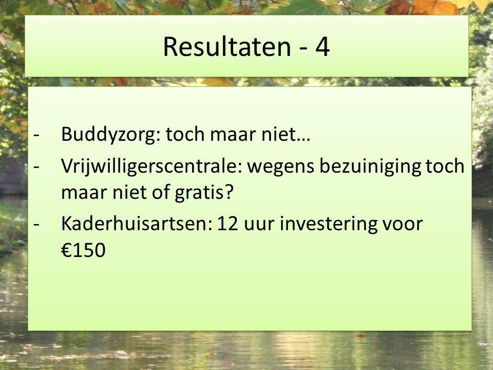 Resultaten - 4 -Buddyzorg: toch maar niet… -Vrijwilligerscentrale: wegens bezuiniging toch maar niet of gratis? -Kaderhuisartsen: 12 uur investering v