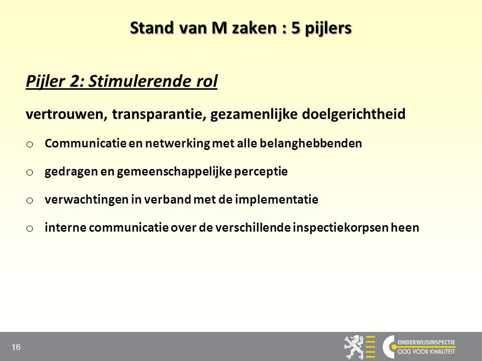 Stand van M zaken : 5 pijlers Pijler 2: Stimulerende rol vertrouwen, transparantie, gezamenlijke doelgerichtheid o o Communicatie en netwerking met al