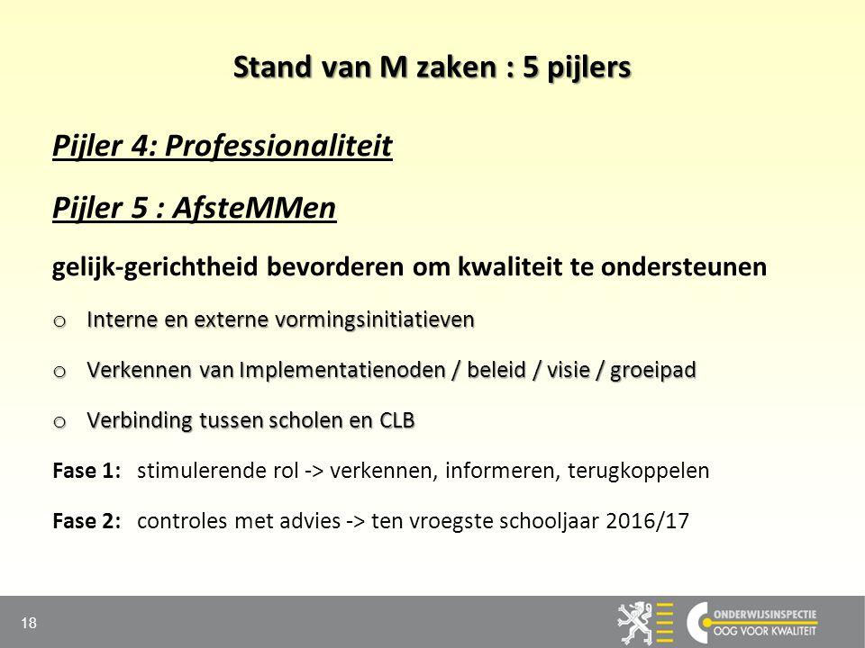 Stand van M zaken : 5 pijlers Pijler 4: Professionaliteit Pijler 5 : AfsteMMen gelijk-gerichtheid bevorderen om kwaliteit te ondersteunen o Interne en