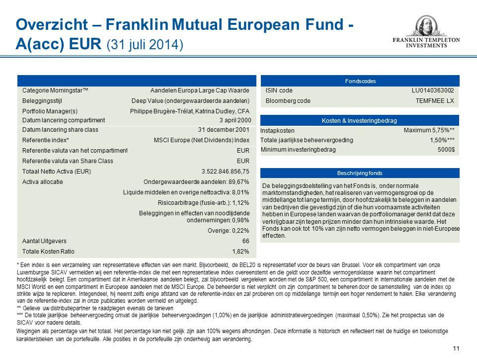 Overzicht – Franklin Mutual European Fund - A(acc) EUR (31 juli 2014) Wegingen als percentage van het totaal.