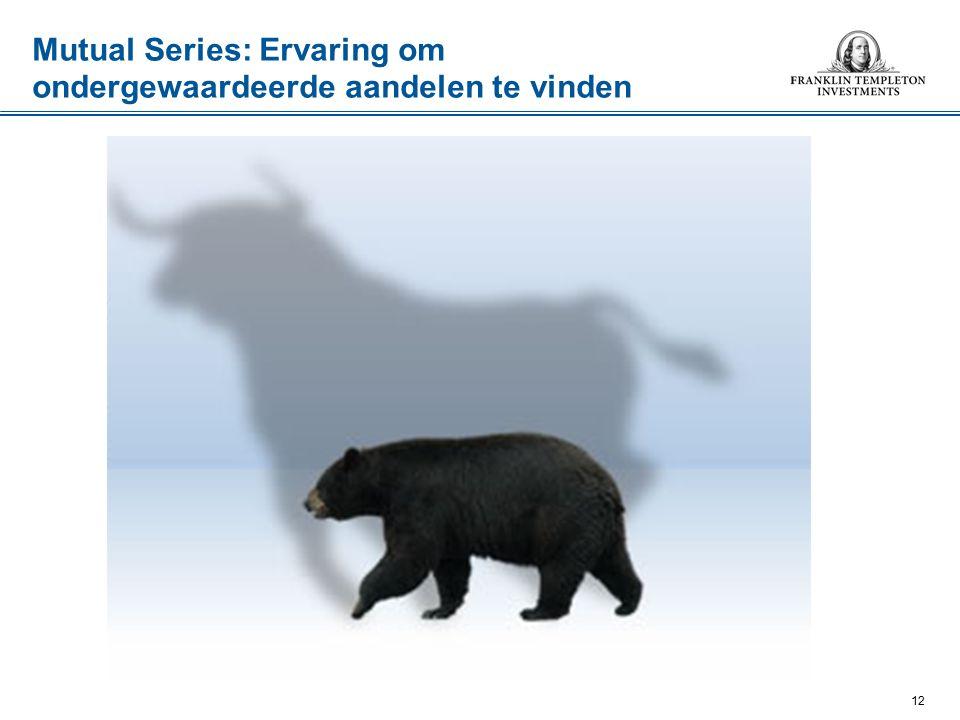 Mutual Series: Ervaring om ondergewaardeerde aandelen te vinden 12