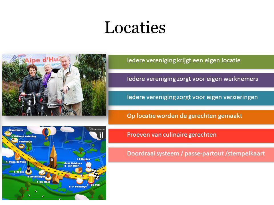 Locaties Iedere vereniging krijgt een eigen locatie Iedere vereniging zorgt voor eigen werknemers Iedere vereniging zorgt voor eigen versieringen Op l