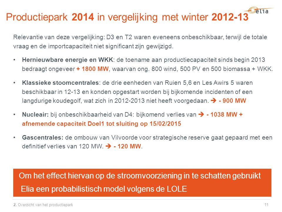 Productiepark 2014 in vergelijking met winter 2012-13 Om het effect hiervan op de stroomvoorziening in te schatten gebruikt Elia een probabilistisch model volgens de LOLE Relevantie van deze vergelijking: D3 en T2 waren eveneens onbeschikbaar, terwijl de totale vraag en de importcapaciteit niet significant zijn gewijzigd.