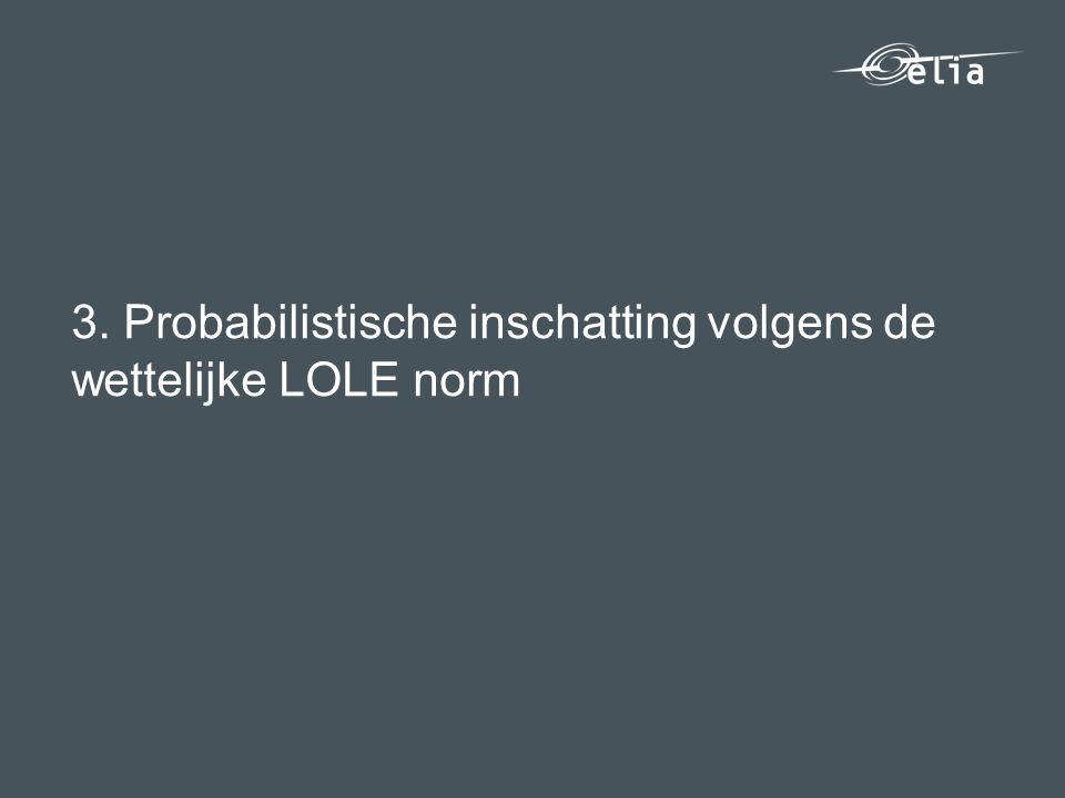 3. Probabilistische inschatting volgens de wettelijke LOLE norm