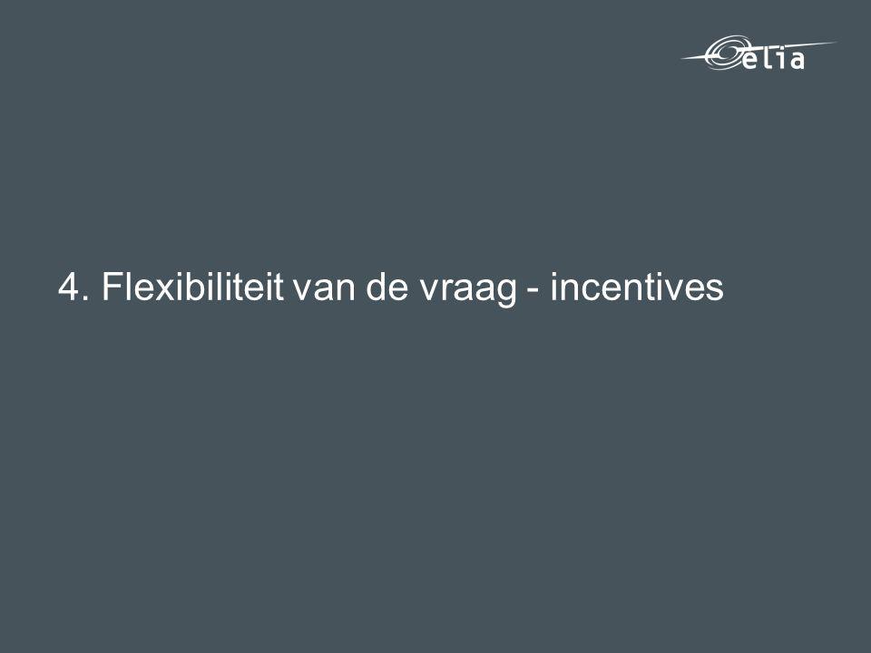 4. Flexibiliteit van de vraag - incentives