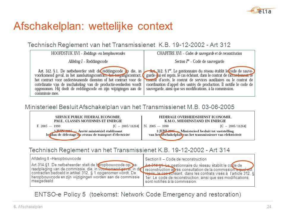 Afschakelplan: wettelijke context 24 Technisch Reglement van het Transmissienet K.B.